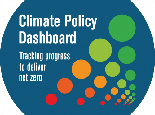 Climate Policy Dashboard